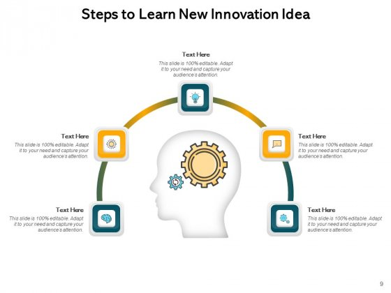 Innovation_Ideas_And_Inspiration_Sales_Growth_Ppt_PowerPoint_Presentation_Complete_Deck_Slide_9
