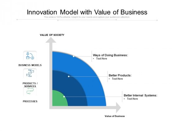 Innovation Model With Value Of Business Ppt PowerPoint Presentation Gallery Rules PDF
