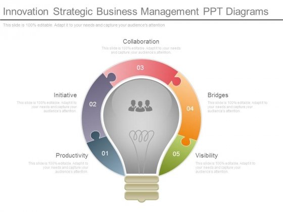 Innovation Strategic Business Management Ppt Diagrams