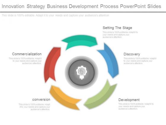 Innovation Strategy Business Development Process Powerpoint Slides