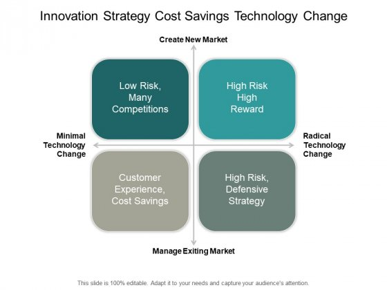 Innovation Strategy Cost Savings Technology Change Ppt PowerPoint Presentation Infographic Template Maker
