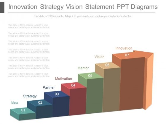 Innovation Strategy Vision Statement Ppt Diagrams