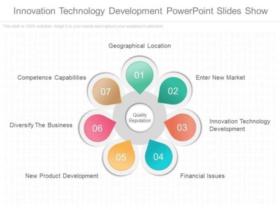 Innovation Technology Development Powerpoint Slides Show
