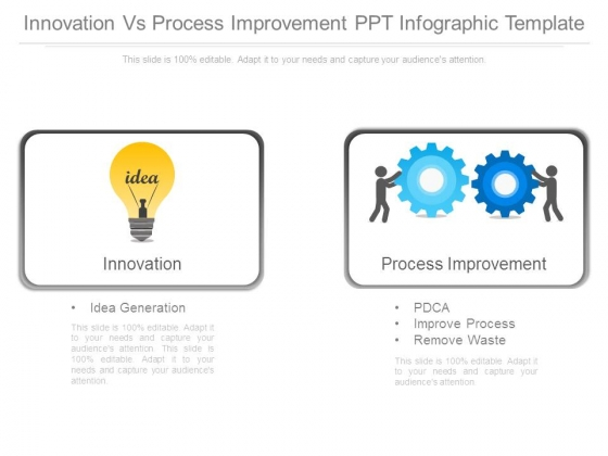 Innovation Vs Process Improvement Ppt Infographic Template