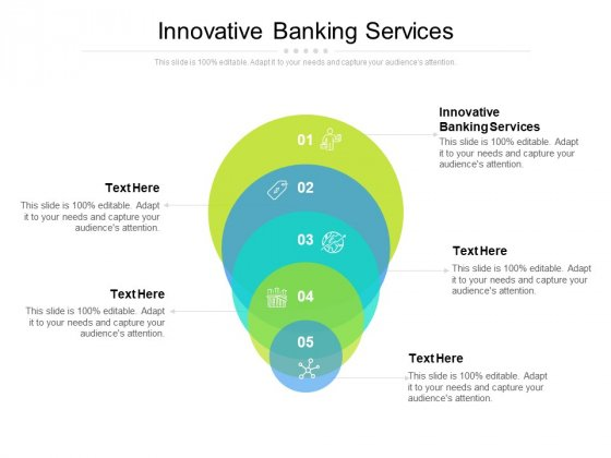Innovative Banking Services Ppt PowerPoint Presentation File Visual Aids Cpb