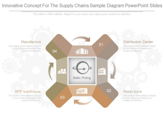 Innovative Concept For The Supply Chains Sample Diagram Powerpoint Slides