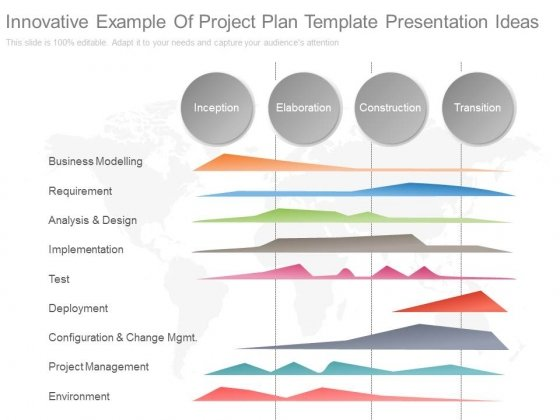 Innovative Example Of Project Plan Template Presentation Ideas