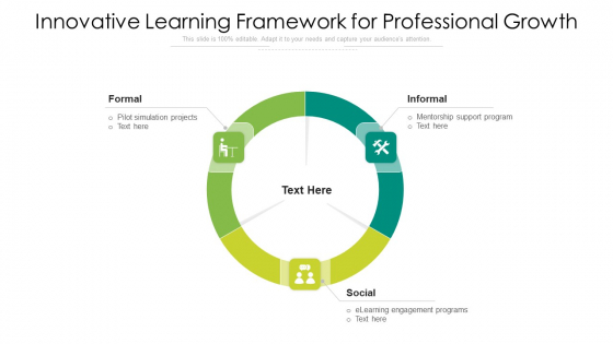 Innovative Learning Framework For Professional Growth Ppt PowerPoint Presentation Gallery Vector PDF