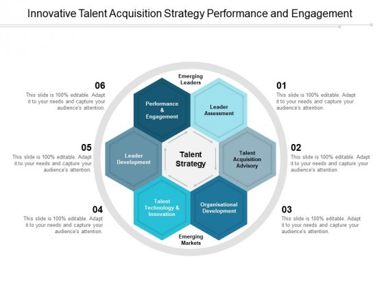 Innovative Talent Acquisition Strategy Performance And Engagement Ppt PowerPoint Presentation Slides Background