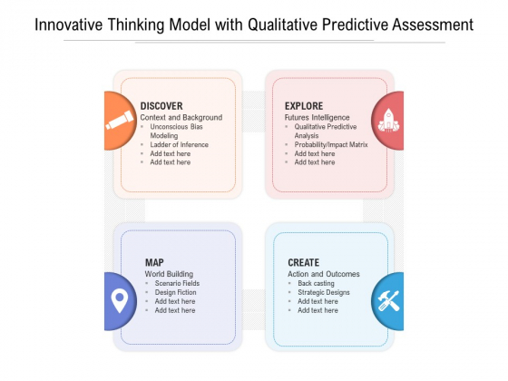 Innovative Thinking Model With Qualitative Predictive Assessment Ppt PowerPoint Presentation Gallery Brochure PDF