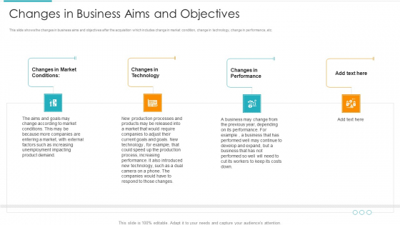 Inorganic Expansion Plan And Progression Changes In Business Aims And Objectives Template PDF