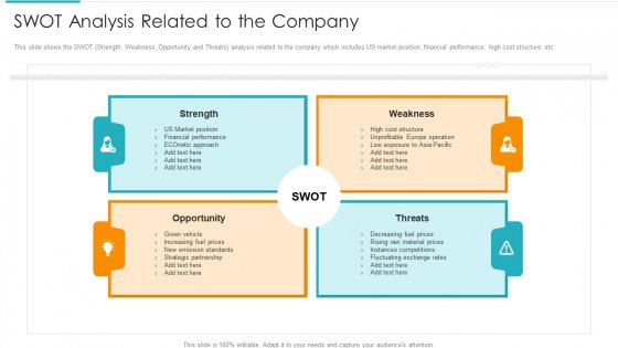 Inorganic Expansion Plan And Progression SWOT Analysis Related To The Company Themes PDF