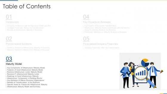 Input_And_Output_I_And_O_Advancement_Framework_To_Estimate_Architectural_Advancement_Ppt_PowerPoint_Presentation_Complete_Deck_With_Slides_Slide_11