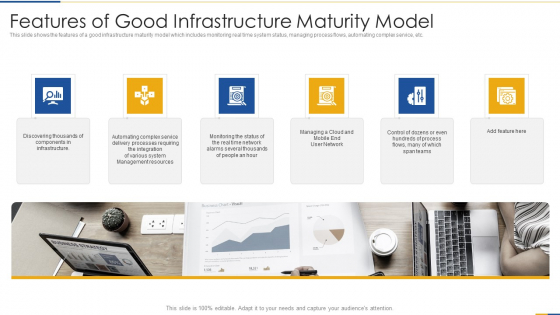 Input_And_Output_I_And_O_Advancement_Framework_To_Estimate_Architectural_Advancement_Ppt_PowerPoint_Presentation_Complete_Deck_With_Slides_Slide_13