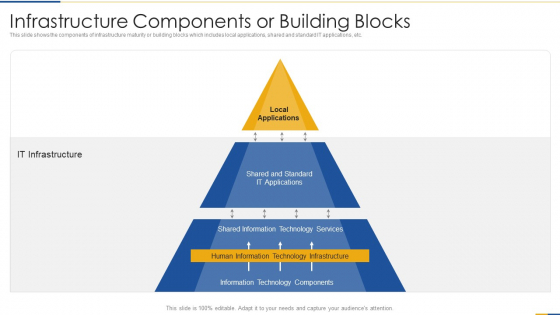 Input_And_Output_I_And_O_Advancement_Framework_To_Estimate_Architectural_Advancement_Ppt_PowerPoint_Presentation_Complete_Deck_With_Slides_Slide_18