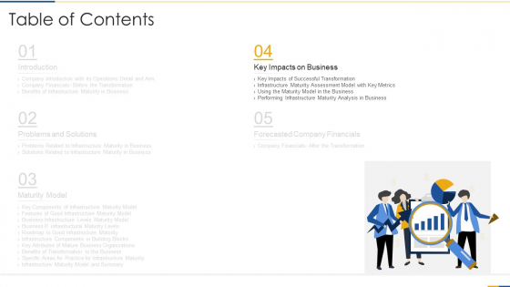 Input_And_Output_I_And_O_Advancement_Framework_To_Estimate_Architectural_Advancement_Ppt_PowerPoint_Presentation_Complete_Deck_With_Slides_Slide_23
