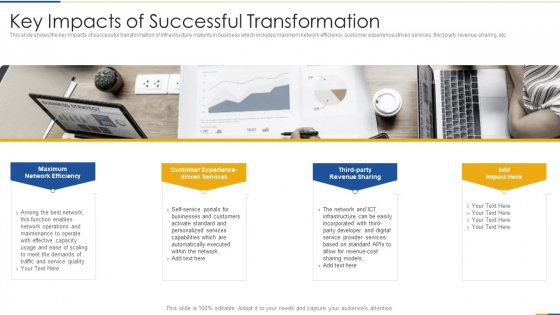 Input_And_Output_I_And_O_Advancement_Framework_To_Estimate_Architectural_Advancement_Ppt_PowerPoint_Presentation_Complete_Deck_With_Slides_Slide_24