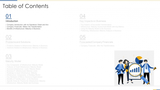 Input_And_Output_I_And_O_Advancement_Framework_To_Estimate_Architectural_Advancement_Ppt_PowerPoint_Presentation_Complete_Deck_With_Slides_Slide_4