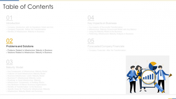 Input_And_Output_I_And_O_Advancement_Framework_To_Estimate_Architectural_Advancement_Ppt_PowerPoint_Presentation_Complete_Deck_With_Slides_Slide_8