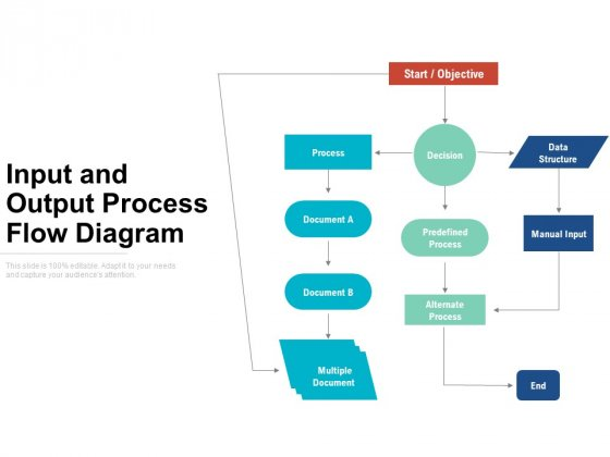 Input And Output Process Flow Diagram Ppt PowerPoint Presentation Layouts Files PDF