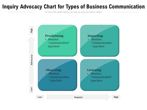 Inquiry Advocacy Chart For Types Of Business Communication Ppt PowerPoint Presentation Infographics Summary PDF
