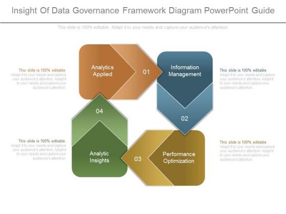 Insight Of Data Governance Framework Diagram Powerpoint Guide