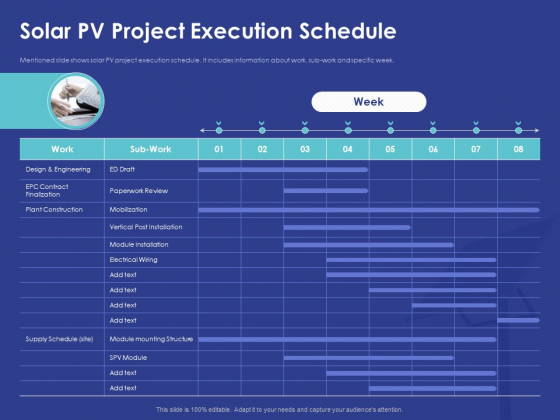 Installing Solar Plant Commercial Building Solar PV Project Execution Schedule Inspiration PDF