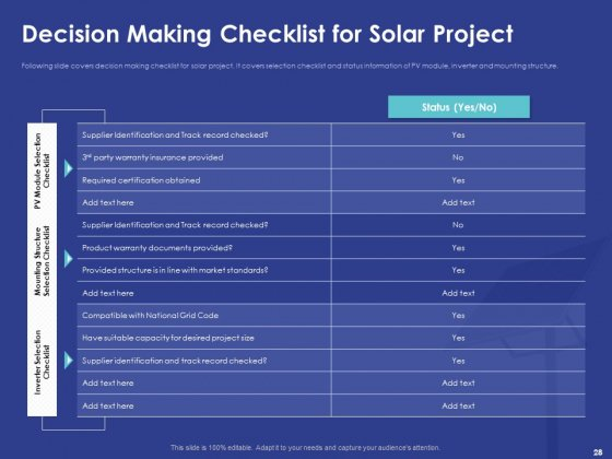 Installing_Solar_Plant_On_Commercial_Building_Ppt_PowerPoint_Presentation_Complete_Deck_With_Slides_Slide_28