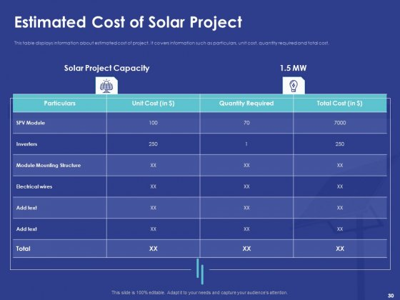 Installing_Solar_Plant_On_Commercial_Building_Ppt_PowerPoint_Presentation_Complete_Deck_With_Slides_Slide_30