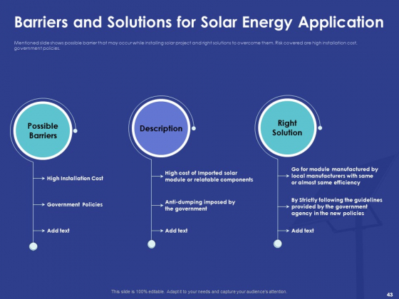 Installing_Solar_Plant_On_Commercial_Building_Ppt_PowerPoint_Presentation_Complete_Deck_With_Slides_Slide_43