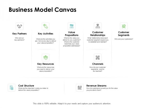 Instruction Manuals Business Model Canvas Ppt Layouts Gallery PDF