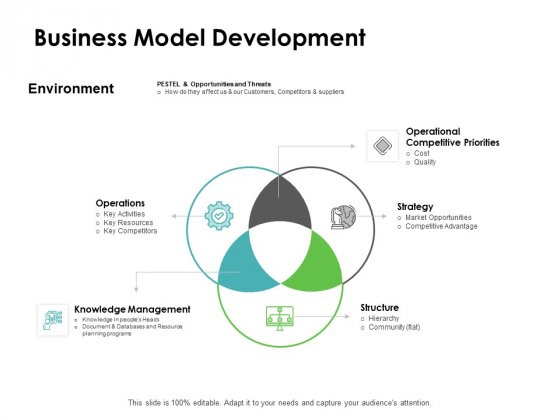 Instruction Manuals Business Model Development Ppt Slides Clipart Images PDF