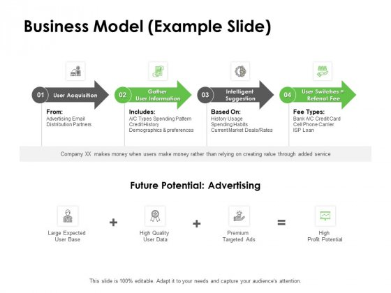Instruction Manuals Business Model Example Slide Ppt Infographics Topics PDF