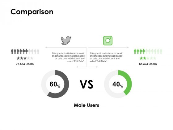 Instruction Manuals Comparison Ppt Infographic Template Picture PDF