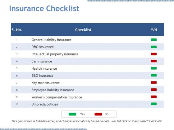 Insurance Checklist Ppt PowerPoint Presentation Portfolio Design Templates