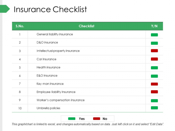 Insurance Checklist Ppt PowerPoint Presentation Styles Portfolio