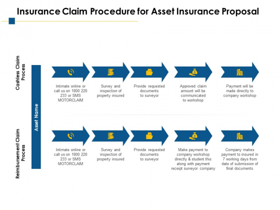 Insurance Claim Procedure For Asset Insurance Proposal Ppt PowerPoint Presentation Diagram Graph Charts