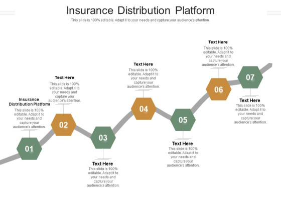 Insurance Distribution Platform Ppt PowerPoint Presentation Pictures Show Cpb Pdf
