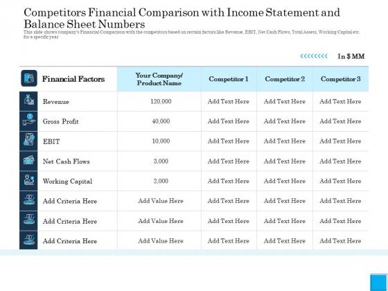 Insurance Organization Pitch Deck Raise Money Competitors Financial Comparison Income Statement Balance Sheet Numbers Elements PDF