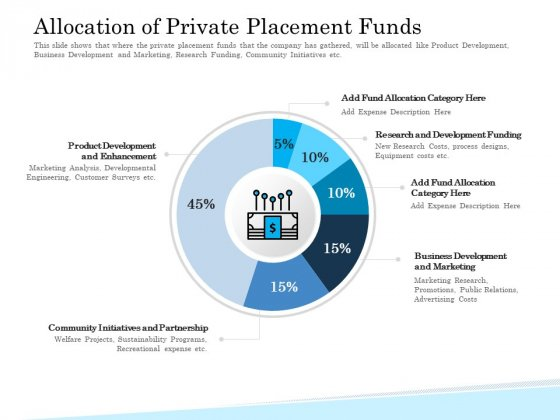 Insurance Organization Pitch Deck To Raise Money Allocation Of Private Placement Funds Rules PDF