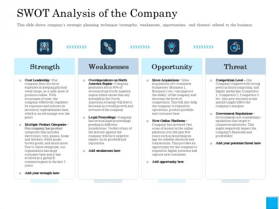 Insurance Organization Pitch Deck To Raise Money SWOT Analysis Of The Company Formats PDF