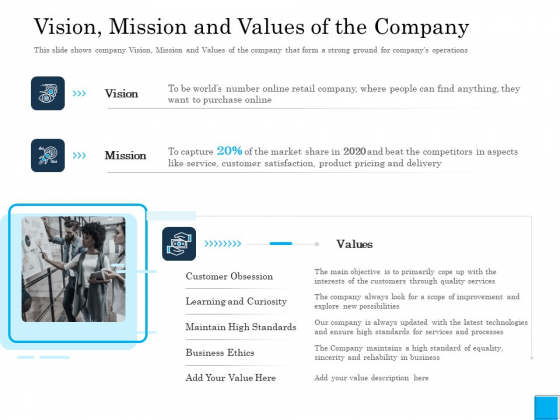 Insurance Organization Pitch Deck To Raise Money Vision Mission And Values Of The Company Introduction PDF