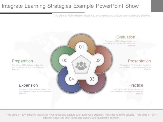 Integrate Learning Strategies Example Powerpoint Show