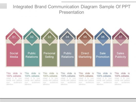 Integrated Brand Communication Diagram Sample Of Ppt Presentation