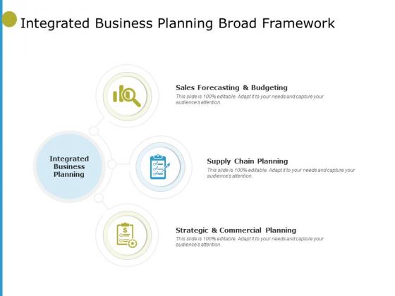 Integrated Business Planning Broad Framework Ppt PowerPoint Presentation Slides Images