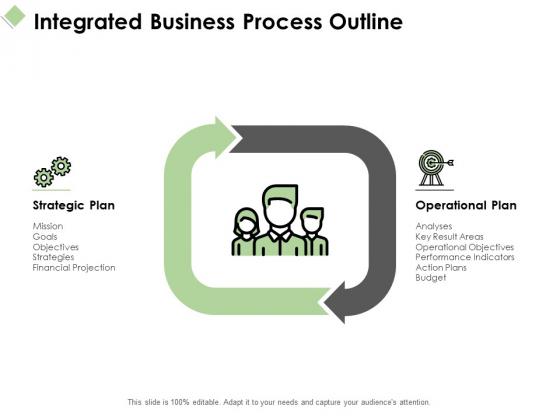 Integrated Business Process Outline Ppt PowerPoint Presentation Portfolio Information