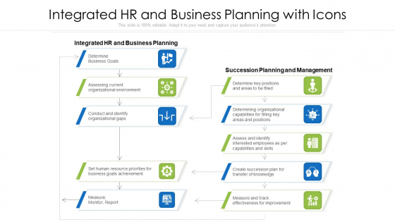 Integrated HR And Business Planning With Icons Ppt PowerPoint Presentation File Show PDF