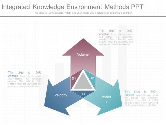 Integrated Knowledge Environment Methods Ppt