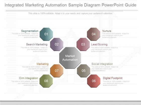 Integrated Marketing Automation Sample Diagram Powerpoint Guide