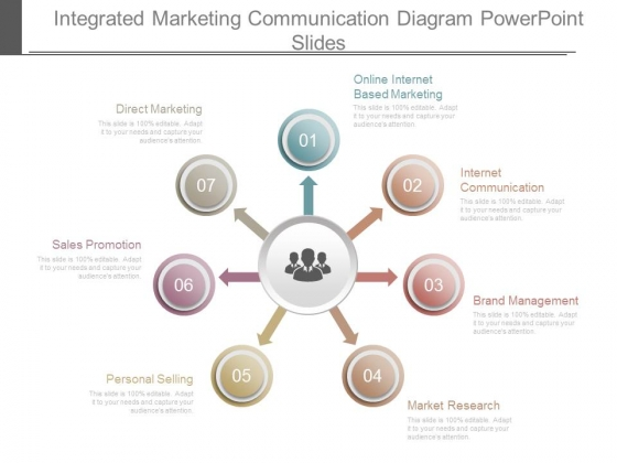 Integrated Marketing Communication Diagram Powerpoint Slides